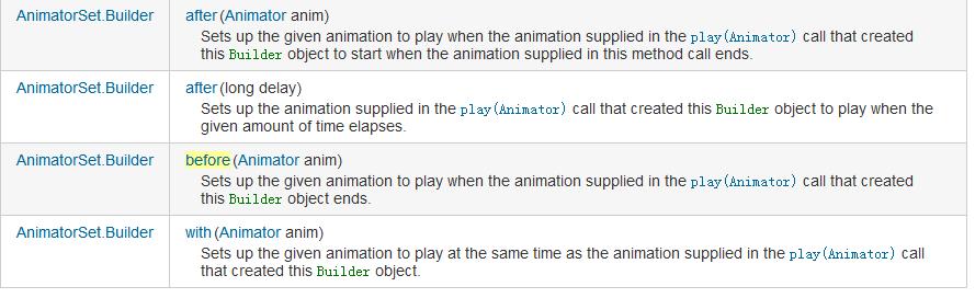 Android应用开发教程之二十:API动画学习与扩展总结