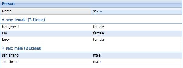 Extjs中store分组功能的使用方法