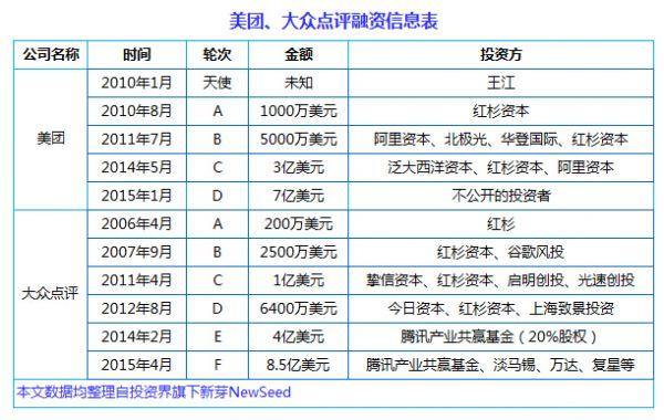 中国互联网史上十大合并案:从群雄逐鹿到强强联姻