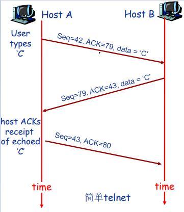 TCP协议图文秒懂