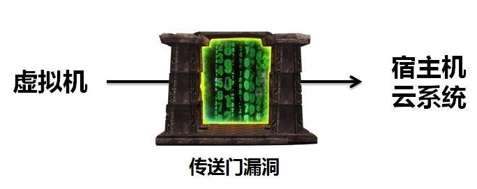 360唐青昊:虚拟世界的越狱者