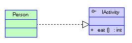 鸡啄米:C++编程入门系列之十七(类与对象:UML简介)